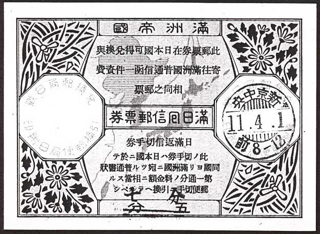 International coupons postage